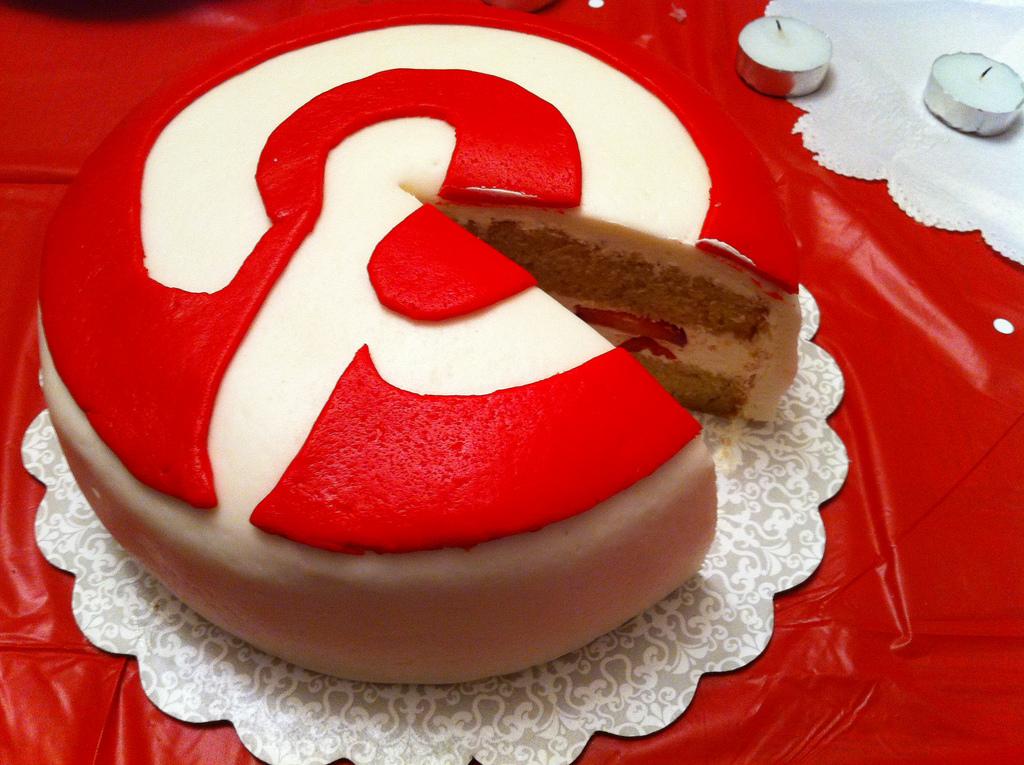 Pinterest Analytics CRM