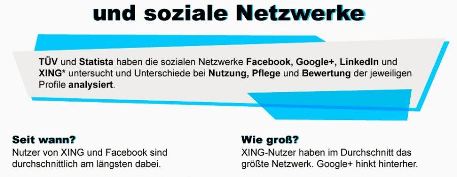 Infografik: Deutsche und soziale Netzwerke