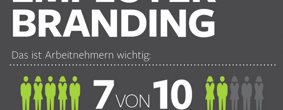 Infografik Employer Branding 2015