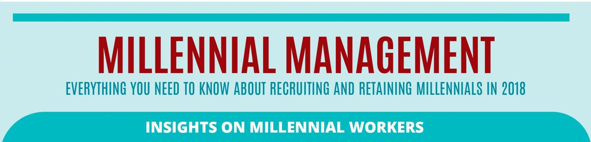 infografik millennials