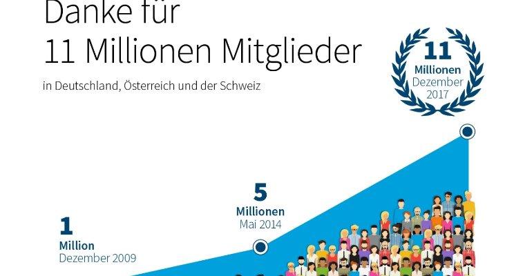 linkedin 11 millionen