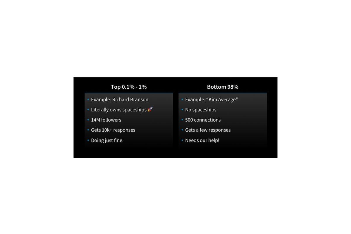 linkedin feed-algorithmus