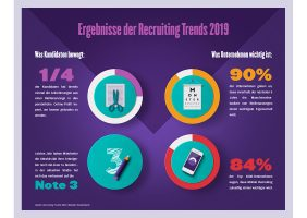 studie recruiting trends 2019