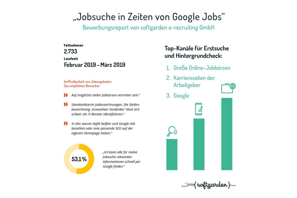 umfrage google jobsuche